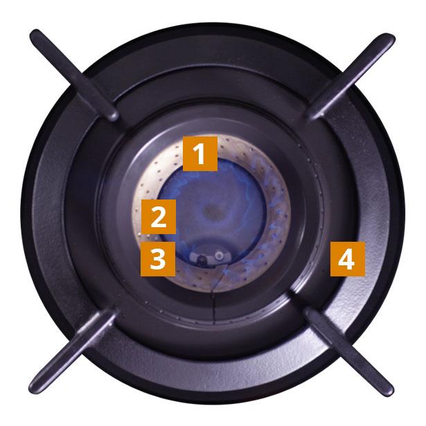 ATAG wokbrander kenmerken