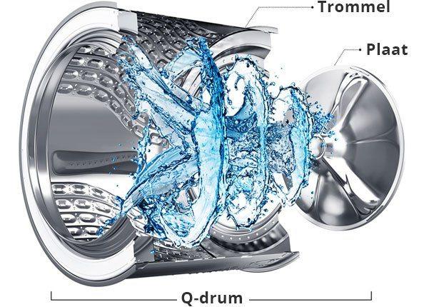 De QuickDrive Q-drum trommel