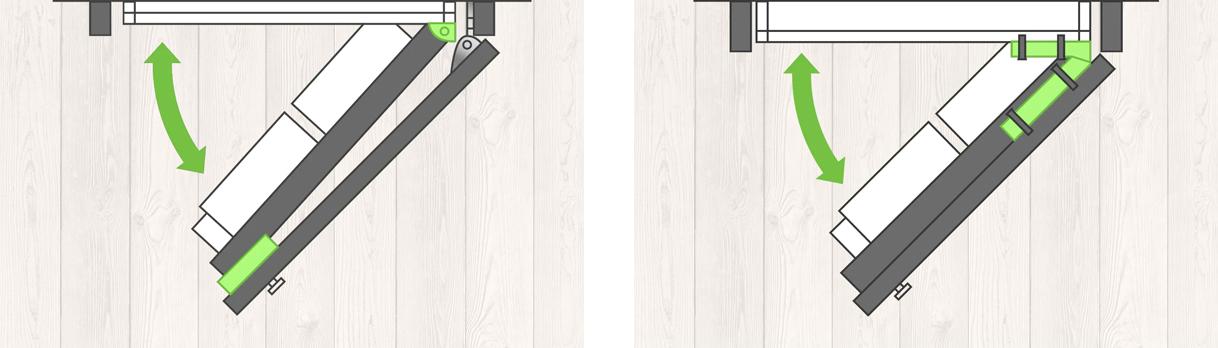 Scharniersystemen inbouw vriezer: sleepdeursysteem en deur-op-deursysteem.